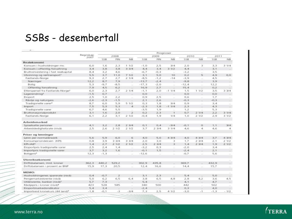 SSBs - desembertall