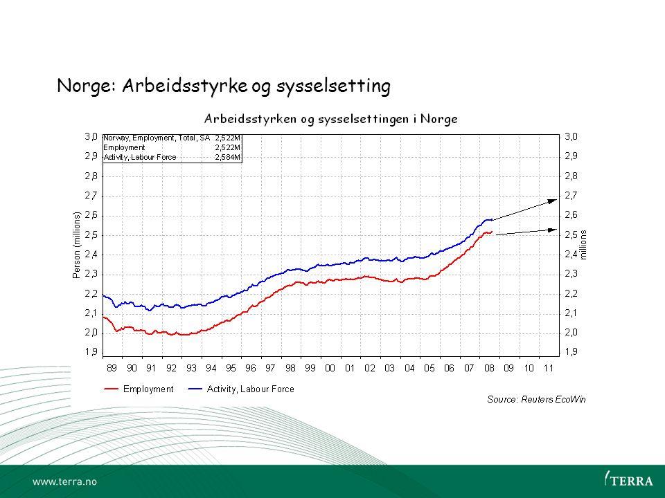 Norge: Arbeidsstyrke og sysselsetting