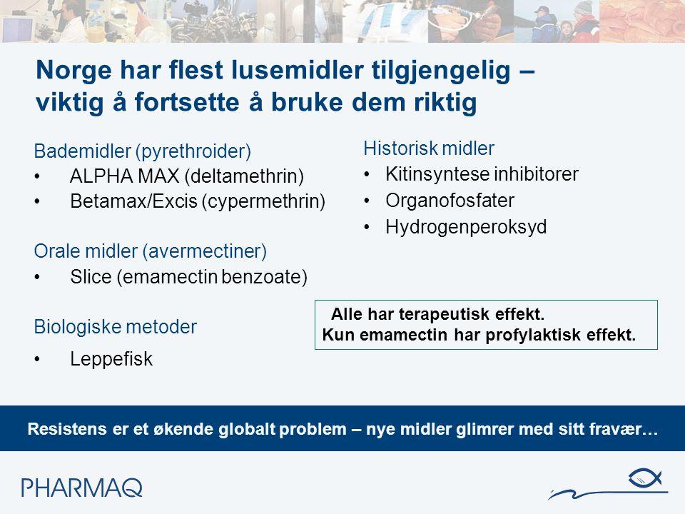 Norge har flest lusemidler tilgjengelig – viktig å fortsette å bruke dem riktig Bademidler (pyrethroider) •ALPHA MAX (deltamethrin) •Betamax/Excis (cy