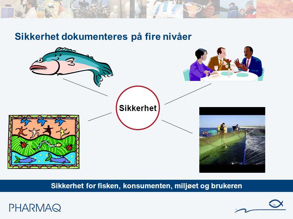 Sikkerhet dokumenteres på fire nivåer Sikkerhet for fisken, konsumenten, miljøet og brukeren Sikkerhet