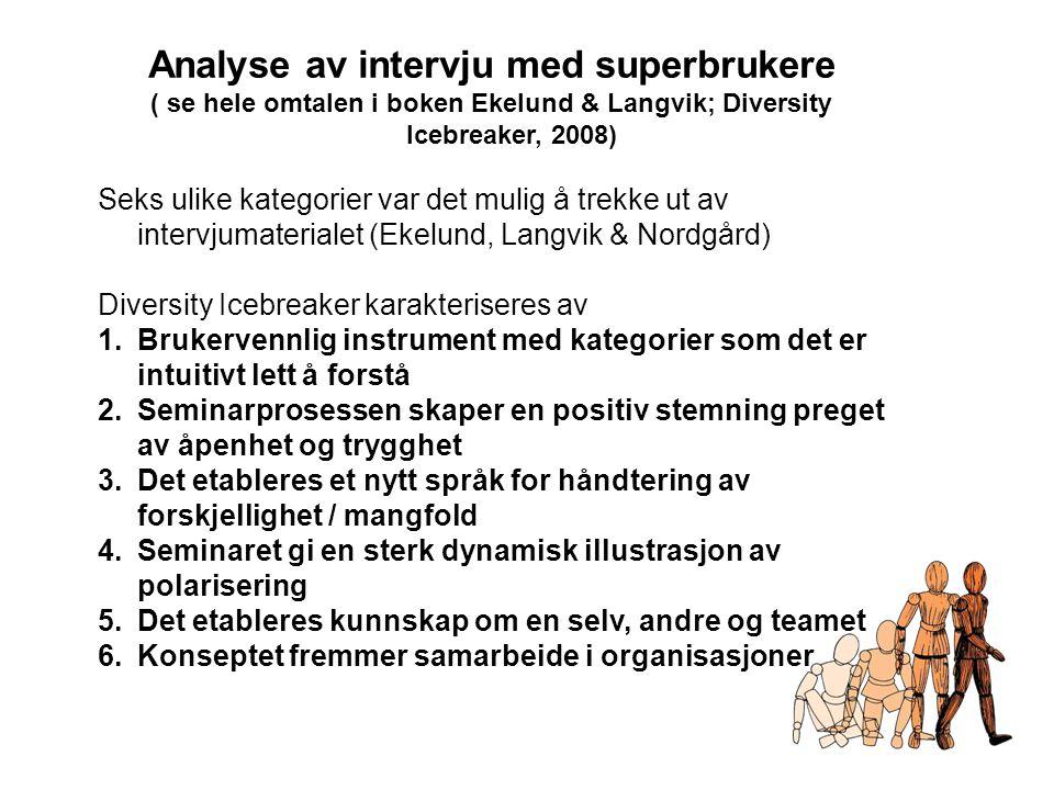 Analyse av intervju med superbrukere ( se hele omtalen i boken Ekelund & Langvik; Diversity Icebreaker, 2008) Seks ulike kategorier var det mulig å tr