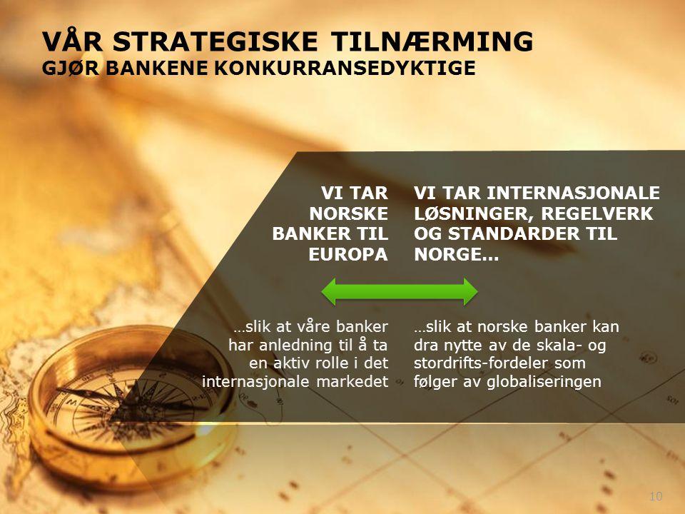 10 VÅR STRATEGISKE TILNÆRMING GJØR BANKENE KONKURRANSEDYKTIGE VI TAR NORSKE BANKER TIL EUROPA …slik at våre banker har anledning til å ta en aktiv rol