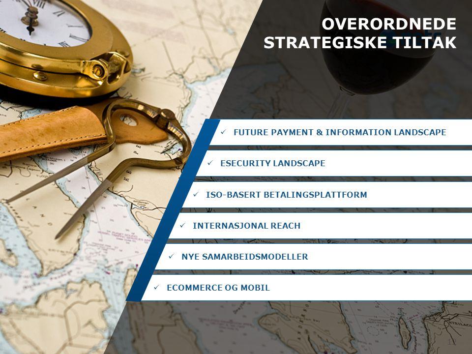 12 OVERORDNEDE STRATEGISKE TILTAK  ESECURITY LANDSCAPE  ISO-BASERT BETALINGSPLATTFORM  INTERNASJONAL REACH  FUTURE PAYMENT & INFORMATION LANDSCAPE