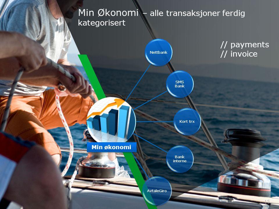 15 Min Økonomi – alle transaksjoner ferdig kategorisert // payments // invoice Nettbank SMS Bank Kort trx Bank interne AvtaleGiro Min økonomi