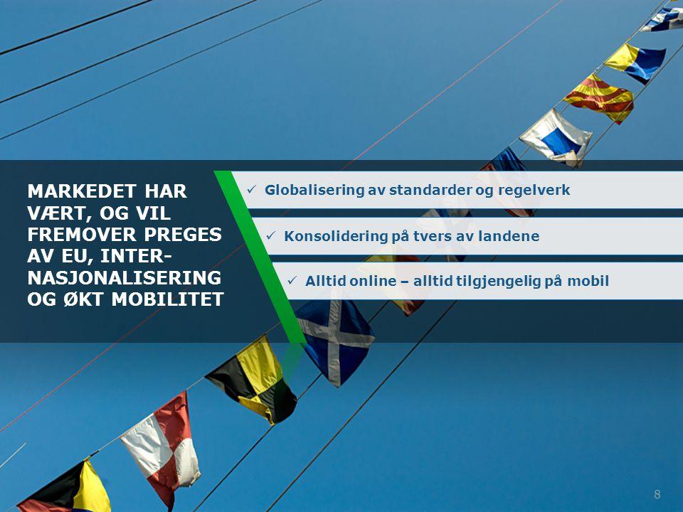 8  Konsolidering på tvers av landene  Alltid online – alltid tilgjengelig på mobil  Globalisering av standarder og regelverk MARKEDET HAR VÆRT, OG