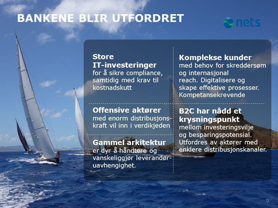 9 BANKENE BLIR UTFORDRET Store IT-investeringer for å sikre compliance, samtidig med krav til kostnadskutt Offensive aktører med enorm distribusjons-