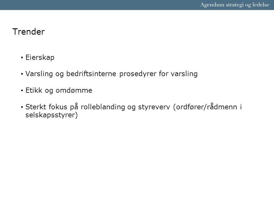 Habilitet etter forvaltningsloven – fvl.