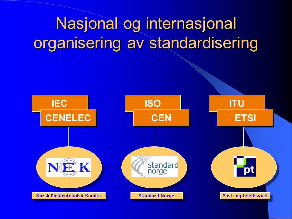 Standard Norge (SN)  SN er en nøytral og uavhengig medlemsorganisasjon •Etablert i 2003 ved en reorganisering av –Norsk Almenstandardisering (NAS) –N