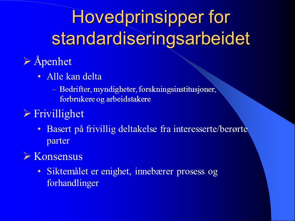 Nasjonal og internasjonal organisering av standardisering IEC CENELEC ISO CEN ITU ETSI Norsk Elektroteknisk Komite Post- og teletilsynet Standard Norg