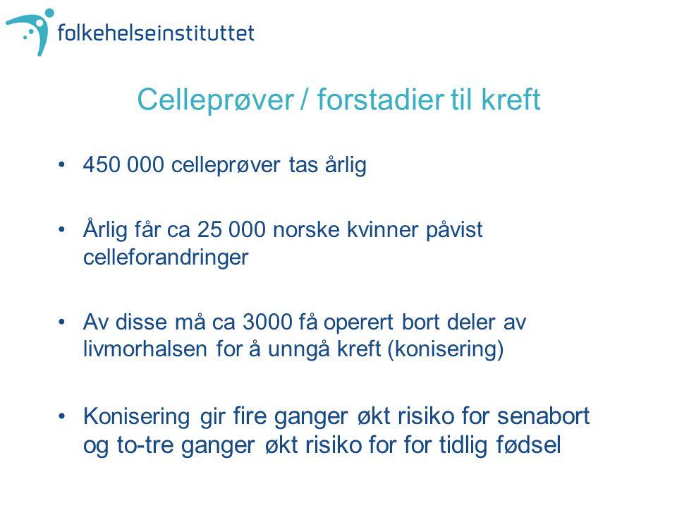 Celleprøver / forstadier til kreft •450 000 celleprøver tas årlig •Årlig får ca 25 000 norske kvinner påvist celleforandringer •Av disse må ca 3000 få