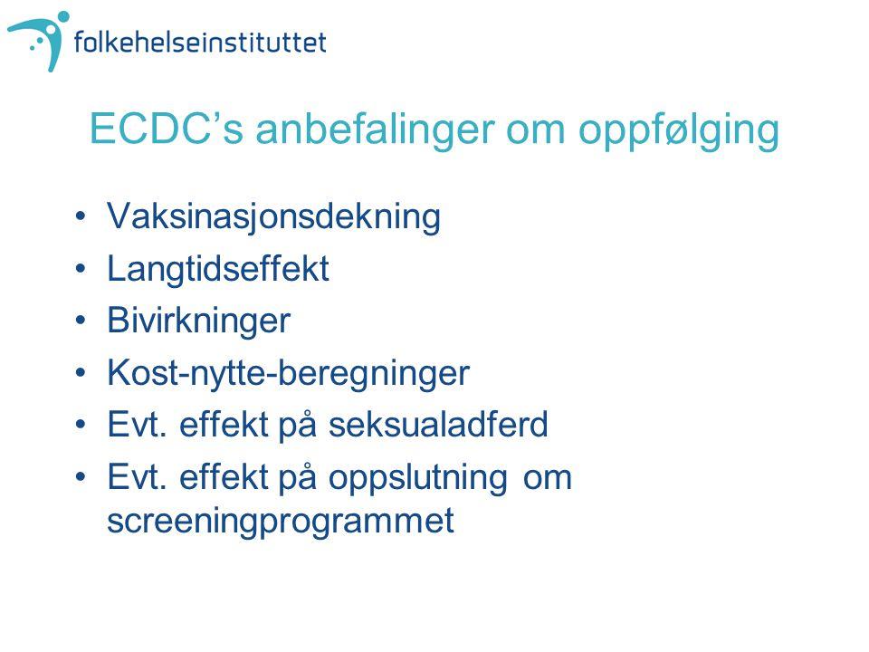 ECDC's anbefalinger om oppfølging •Vaksinasjonsdekning •Langtidseffekt •Bivirkninger •Kost-nytte-beregninger •Evt. effekt på seksualadferd •Evt. effek
