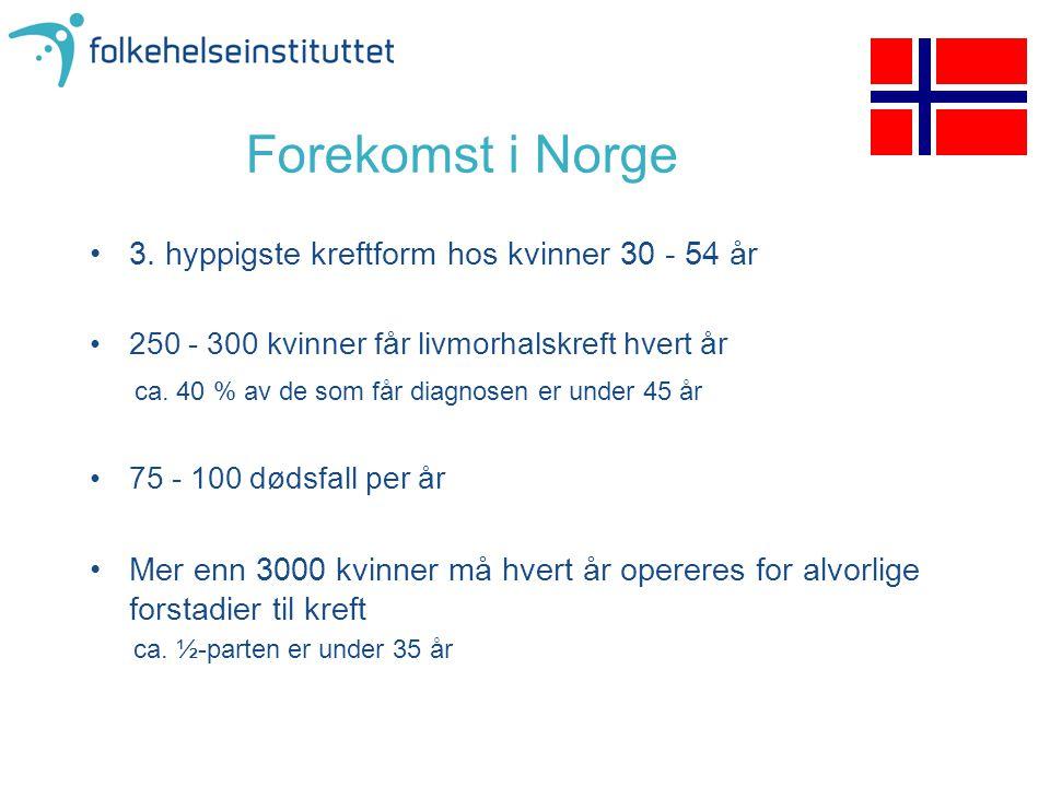 Forekomst i Norge •3. hyppigste kreftform hos kvinner 30 - 54 år •250 - 300 kvinner får livmorhalskreft hvert år ca. 40 % av de som får diagnosen er u
