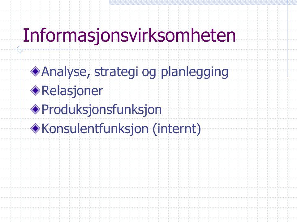 Informasjonsvirksomheten Analyse, strategi og planlegging Relasjoner Produksjonsfunksjon Konsulentfunksjon (internt)