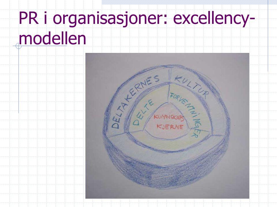 PR i organisasjoner: excellency- modellen