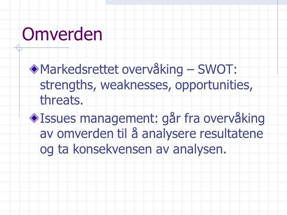 Omverden Markedsrettet overvåking – SWOT: strengths, weaknesses, opportunities, threats. Issues management: går fra overvåking av omverden til å analy