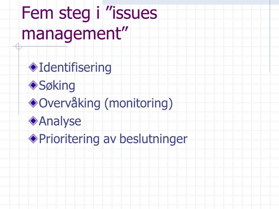 """Fem steg i """"issues management"""" Identifisering Søking Overvåking (monitoring) Analyse Prioritering av beslutninger"""