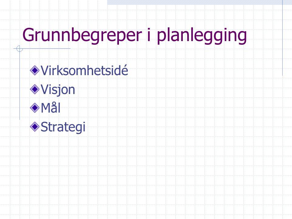 Grunnbegreper i planlegging Virksomhetsidé Visjon Mål Strategi
