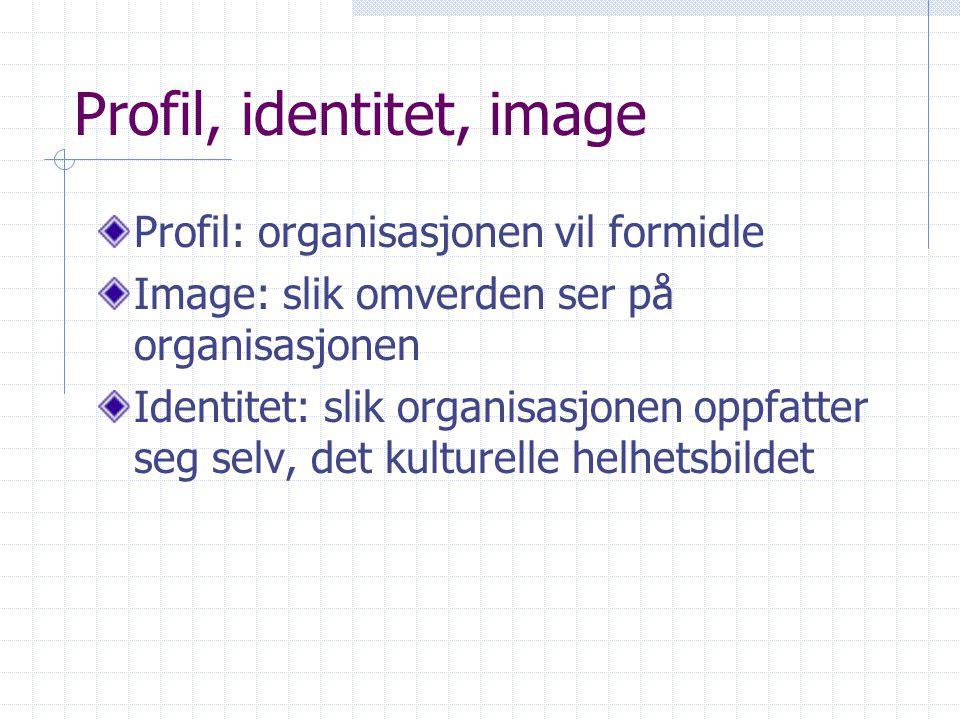 Profil, identitet, image Profil: organisasjonen vil formidle Image: slik omverden ser på organisasjonen Identitet: slik organisasjonen oppfatter seg s