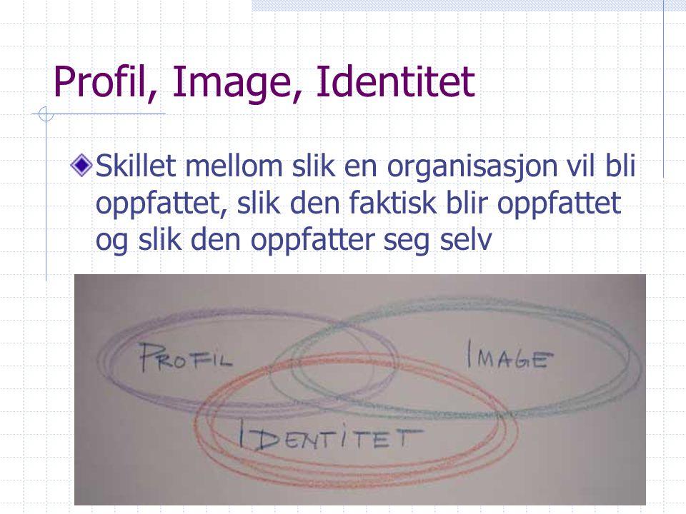 Profil, Image, Identitet Skillet mellom slik en organisasjon vil bli oppfattet, slik den faktisk blir oppfattet og slik den oppfatter seg selv