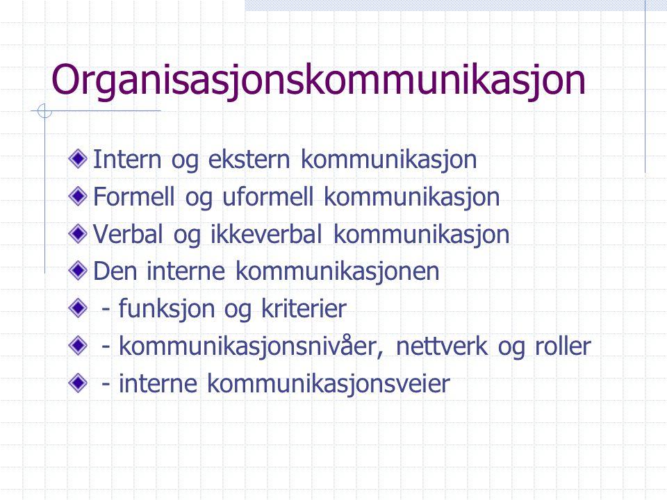 Organisasjonskommunikasjon Intern og ekstern kommunikasjon Formell og uformell kommunikasjon Verbal og ikkeverbal kommunikasjon Den interne kommunikas