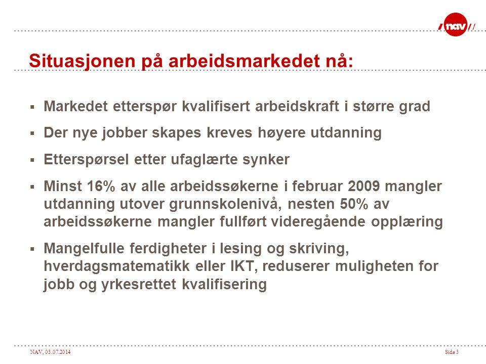 NAV, 03.07.2014Side 3 Situasjonen på arbeidsmarkedet nå:  Markedet etterspør kvalifisert arbeidskraft i større grad  Der nye jobber skapes kreves hø