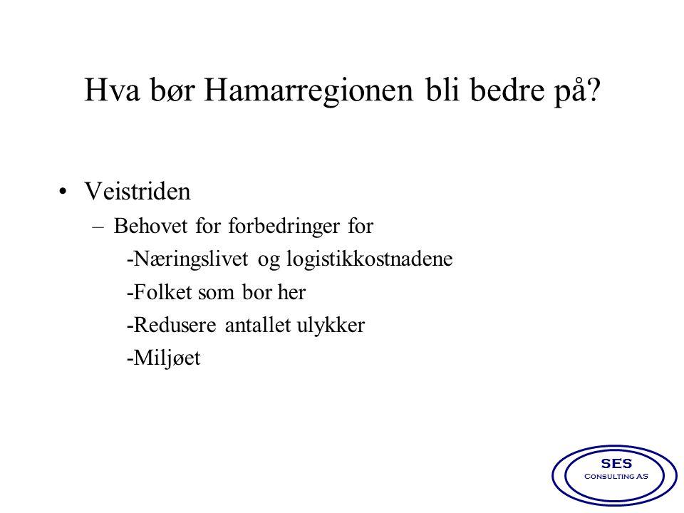 Hva bør Hamarregionen bli bedre på? •Veistriden –Behovet for forbedringer for -Næringslivet og logistikkostnadene -Folket som bor her -Redusere antall