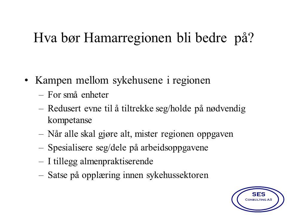 Hva bør Hamarregionen bli bedre på? •Kampen mellom sykehusene i regionen –For små enheter –Redusert evne til å tiltrekke seg/holde på nødvendig kompet