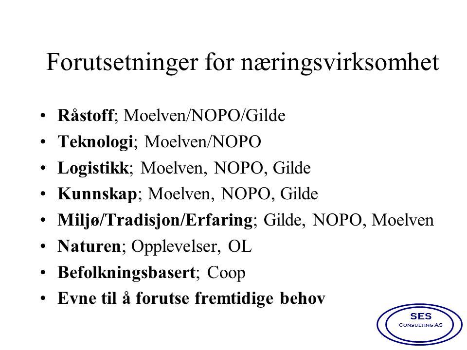 Forutsetninger for næringsvirksomhet •Råstoff; Moelven/NOPO/Gilde •Teknologi; Moelven/NOPO •Logistikk; Moelven, NOPO, Gilde •Kunnskap; Moelven, NOPO,