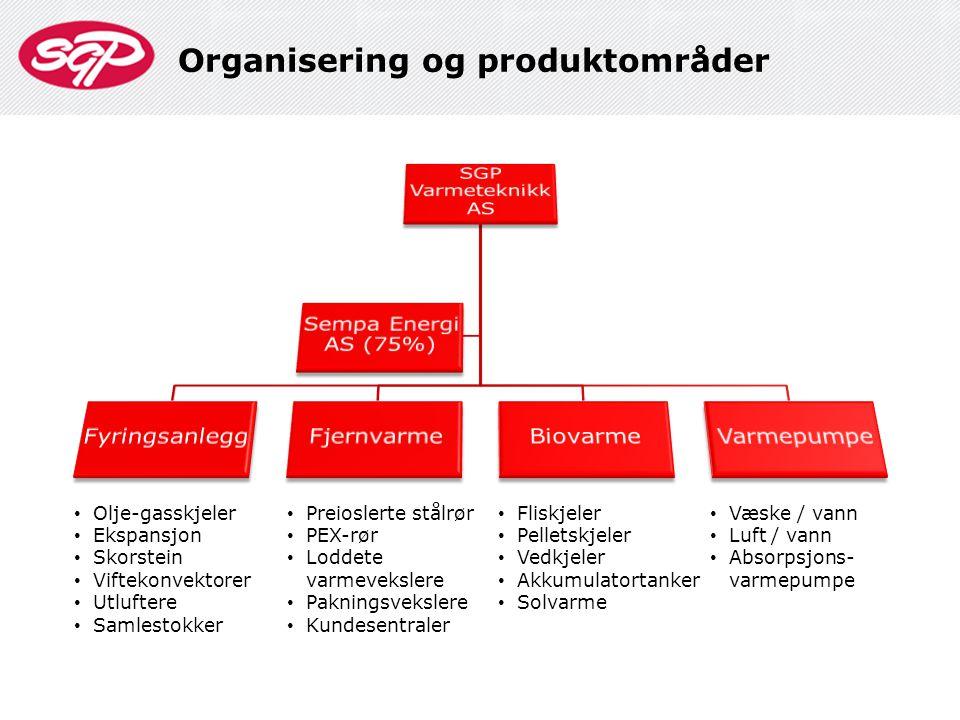 Organisering og produktområder • Olje-gasskjeler • Ekspansjon • Skorstein • Viftekonvektorer • Utluftere • Samlestokker • Preioslerte stålrør • PEX-rø