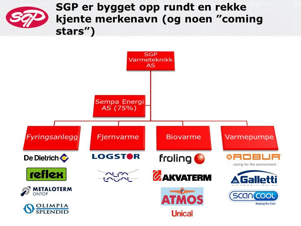 """SGP er bygget opp rundt en rekke kjente merkenavn (og noen """"coming stars"""")"""