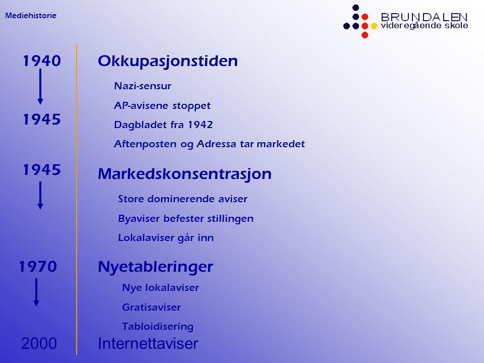 Mediehistorie 1940 1945 Okkupasjonstiden Nazi-sensur AP-avisene stoppet Dagbladet fra 1942 Aftenposten og Adressa tar markedet 1945 Markedskonsentrasj