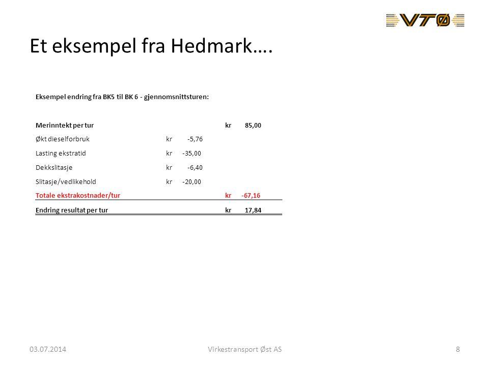 Et eksempel fra Hedmark….