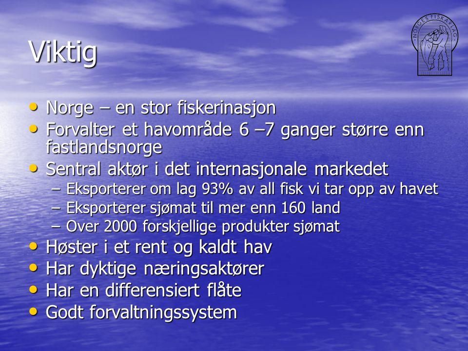 Viktig • Norge – en stor fiskerinasjon • Forvalter et havområde 6 –7 ganger større enn fastlandsnorge • Sentral aktør i det internasjonale markedet –Eksporterer om lag 93% av all fisk vi tar opp av havet –Eksporterer sjømat til mer enn 160 land –Over 2000 forskjellige produkter sjømat • Høster i et rent og kaldt hav • Har dyktige næringsaktører • Har en differensiert flåte • Godt forvaltningssystem