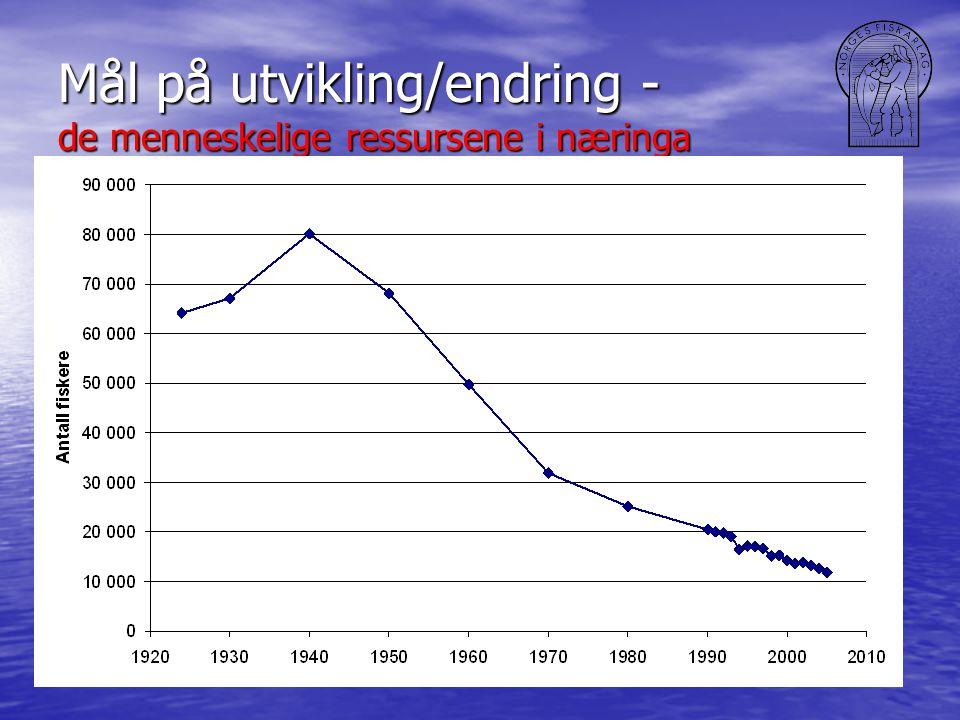Mål på utvikling/endring - de menneskelige ressursene i næringa
