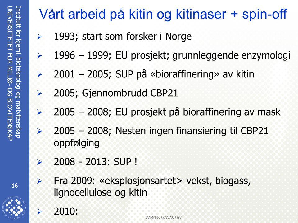 Institutt for kjemi, bioteknologi og matvitenskap 16 UNIVERSITETET FOR MILJØ- OG BIOVITENSKAP www.umb.no Vårt arbeid på kitin og kitinaser + spin-off  1993; start som forsker i Norge  1996 – 1999; EU prosjekt; grunnleggende enzymologi  2001 – 2005; SUP på «bioraffinering» av kitin  2005; Gjennombrudd CBP21  2005 – 2008; EU prosjekt på bioraffinering av mask  2005 – 2008; Nesten ingen finansiering til CBP21 oppfølging  2008 - 2013: SUP .