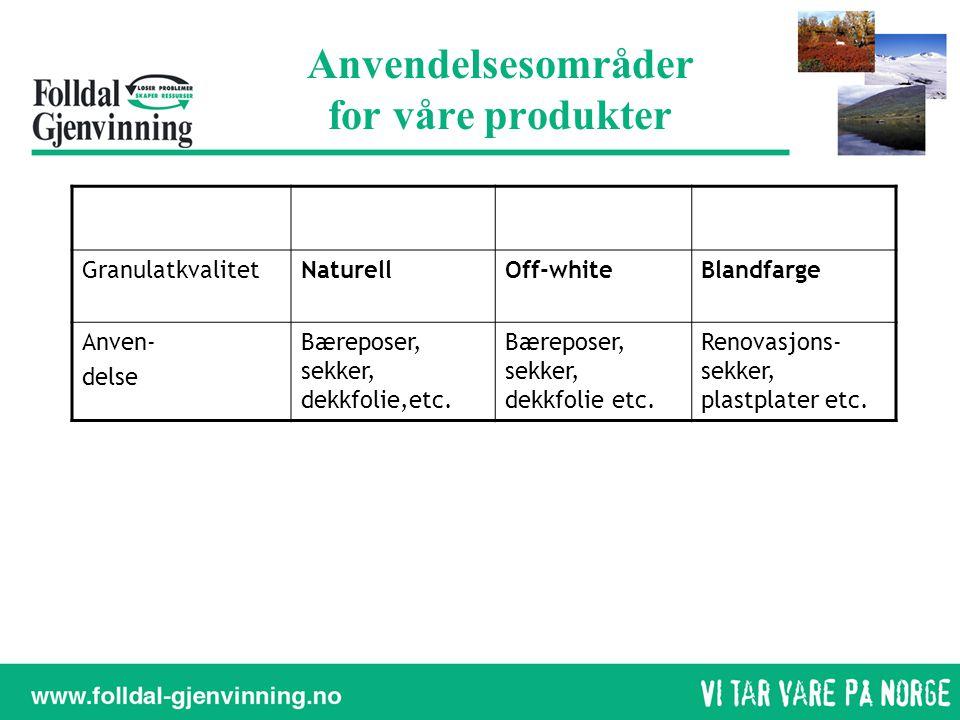 Anvendelsesområder for våre produkter GranulatkvalitetNaturellOff-whiteBlandfarge Anven- delse Bæreposer, sekker, dekkfolie,etc. Bæreposer, sekker, de