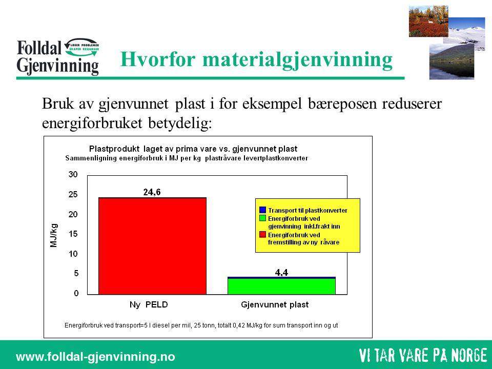 Hvorfor materialgjenvinning Bruk av gjenvunnet plast i for eksempel bæreposen reduserer energiforbruket betydelig:
