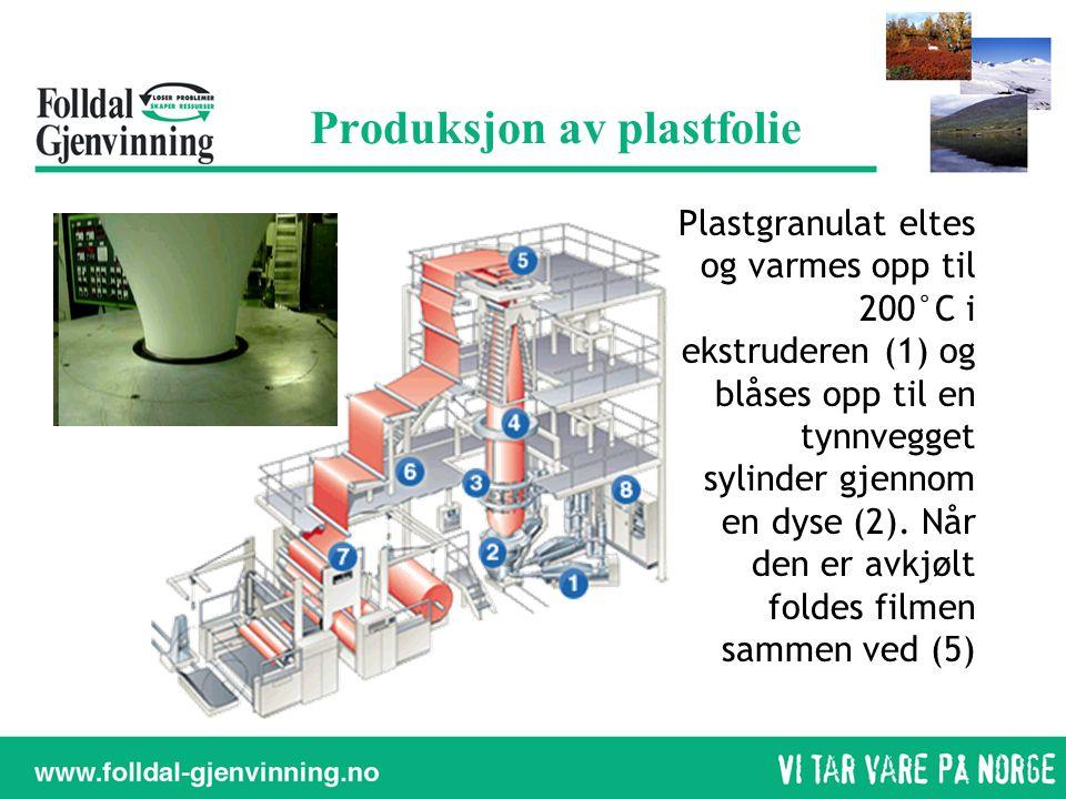 Produksjon av plastfolie Plastgranulat eltes og varmes opp til 200°C i ekstruderen (1) og blåses opp til en tynnvegget sylinder gjennom en dyse (2). N