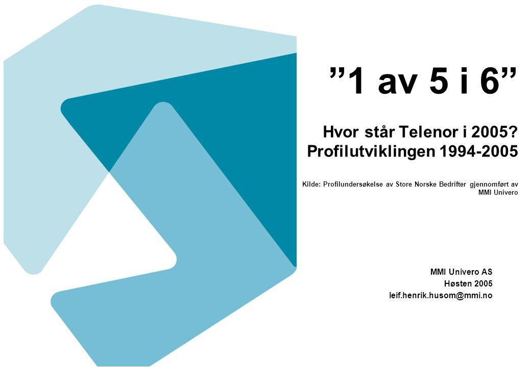 1 av 5 i 6 Hvor står Telenor i 2005.