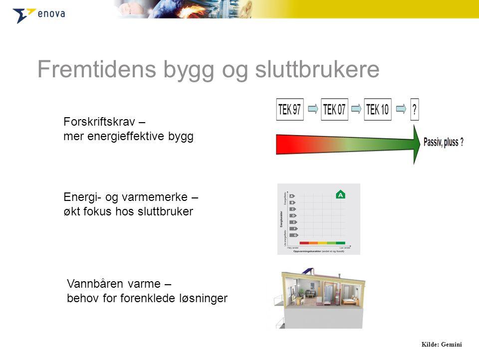 Fremtidens bygg og sluttbrukere Forskriftskrav – mer energieffektive bygg Energi- og varmemerke – økt fokus hos sluttbruker Vannbåren varme – behov for forenklede løsninger Kilde: Gemini