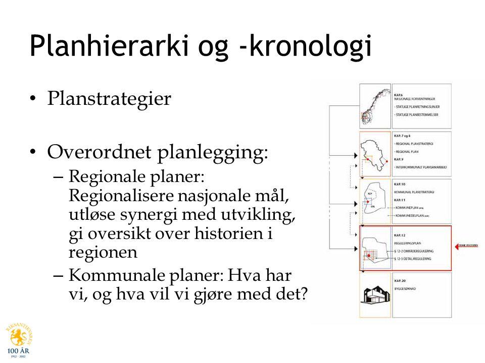Planhierarki og -kronologi • Planstrategier • Overordnet planlegging: – Regionale planer: Regionalisere nasjonale mål, utløse synergi med utvikling, g