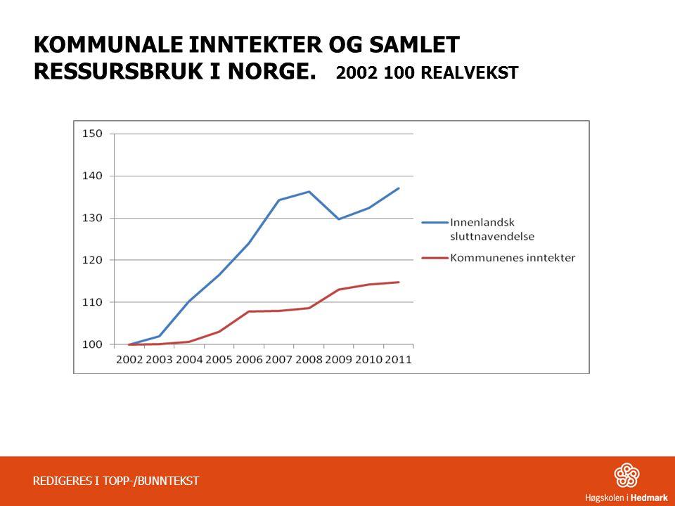KOMMUNALE INNTEKTER OG SAMLET RESSURSBRUK I NORGE. 2002 100 REALVEKST REDIGERES I TOPP-/BUNNTEKST