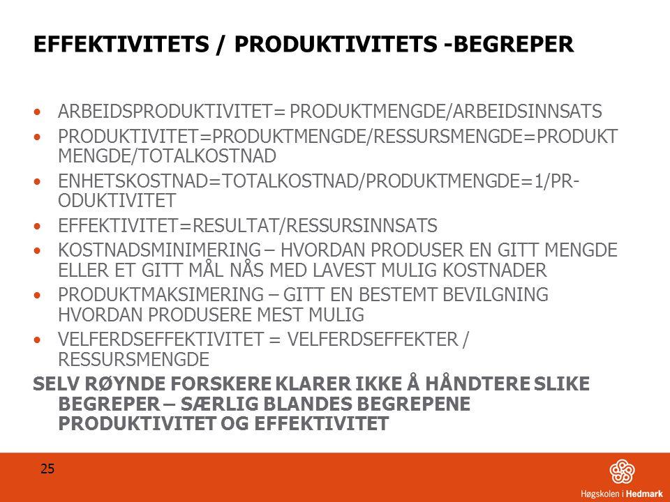 25 EFFEKTIVITETS / PRODUKTIVITETS -BEGREPER •ARBEIDSPRODUKTIVITET= PRODUKTMENGDE/ARBEIDSINNSATS •PRODUKTIVITET=PRODUKTMENGDE/RESSURSMENGDE=PRODUKT MEN