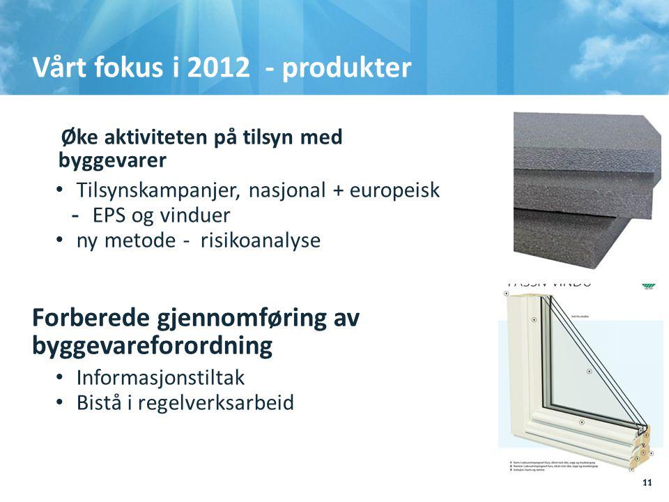 Vårt fokus i 2012 - produkter Øke aktiviteten på tilsyn med byggevarer • Tilsynskampanjer, nasjonal + europeisk -EPS og vinduer • ny metode - risikoa