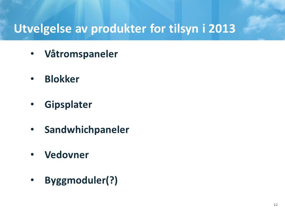 Utvelgelse av produkter for tilsyn i 2013 • Våtromspaneler • Blokker • Gipsplater • Sandwhichpaneler • Vedovner • Byggmoduler(?) 10.10.201110.10.2011,