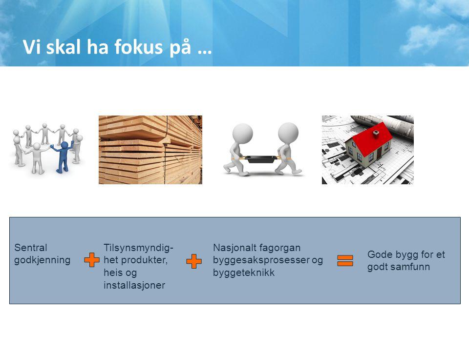 Sentral godkjenning Tilsynsmyndig- het produkter, heis og installasjoner Nasjonalt fagorgan byggesaksprosesser og byggeteknikk Gode bygg for et godt s