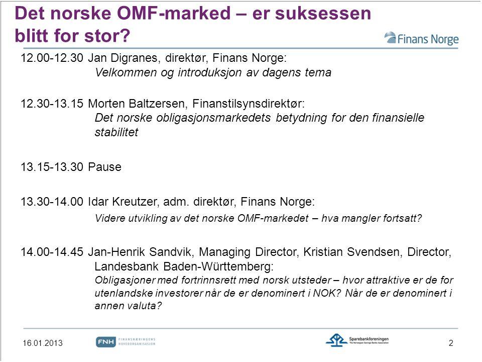 Det norske OMF-marked – er suksessen blitt for stor? 12.00-12.30 Jan Digranes, direktør, Finans Norge: Velkommen og introduksjon av dagens tema 12.30-