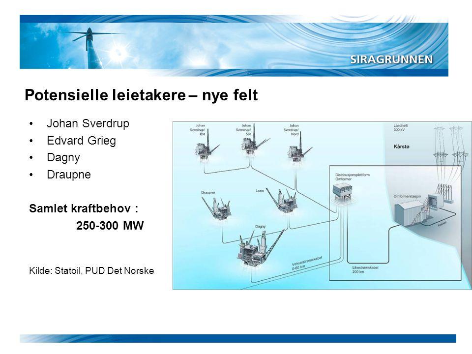 Potensielle leietakere – nye felt •Johan Sverdrup •Edvard Grieg •Dagny •Draupne Samlet kraftbehov : 250-300 MW Kilde: Statoil, PUD Det Norske