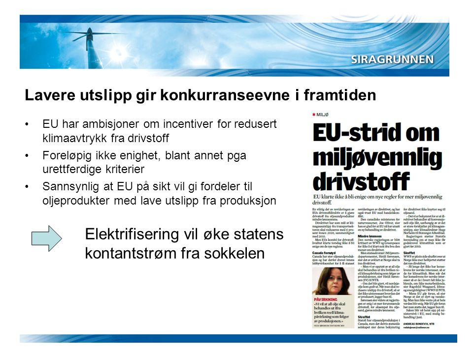 Lavere utslipp gir konkurranseevne i framtiden •EU har ambisjoner om incentiver for redusert klimaavtrykk fra drivstoff •Foreløpig ikke enighet, blant
