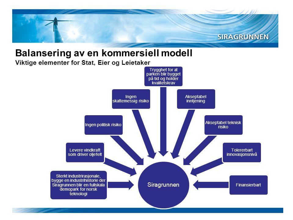 Balansering av en kommersiell modell Viktige elementer for Stat, Eier og Leietaker Siragrunnen Sterkt industrirasjonale, bygge en industrihistorie der